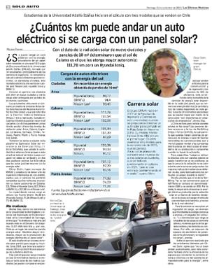 LUN – ¿Cuántos km puede andar un auto eléctrico si se carga con un panel solar?